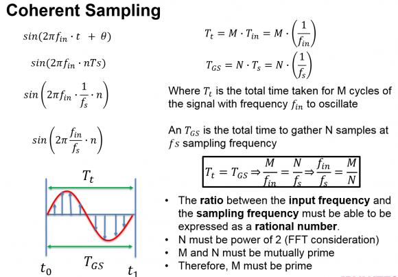 coherentsampling_65102.png